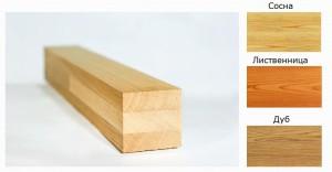 профиль деревянных евроокон