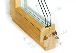 фото деревянног профиля двойного стеклопакета