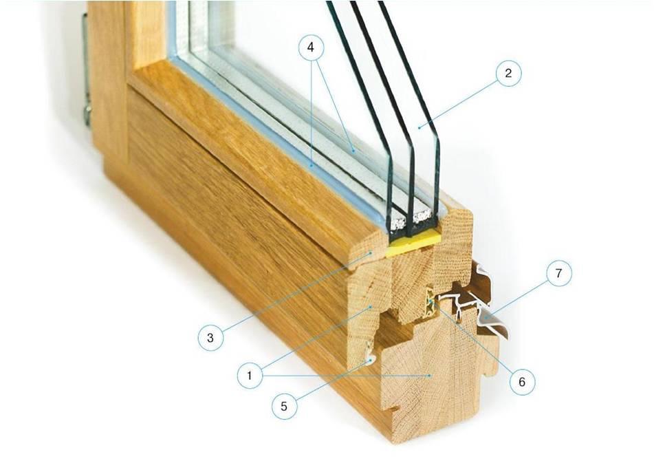 Деревянного окна со стеклопакетами своими руками 115