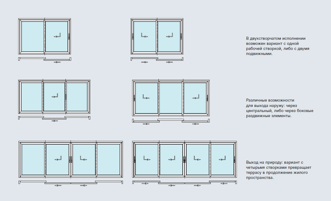 схемы открывания сдвижных портальных конструкций оконных и дверных