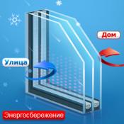 энергосберегающие окна в спб
