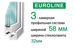 евролайн века окна профиль