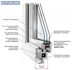 альфалайн века окна профиль