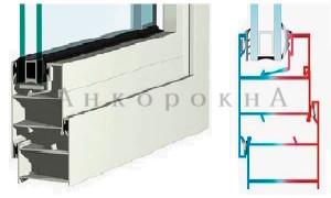 алюминиевые двери в разрезе