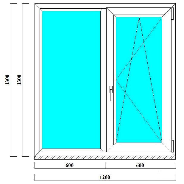 металлопластиковые окна 130*120 см в спб