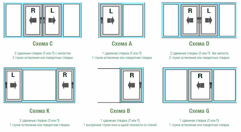 схемы открывания оконных систем патио