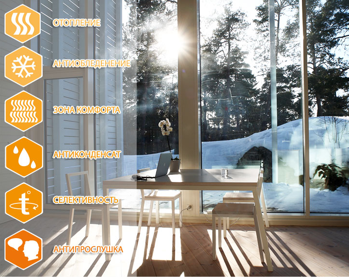 теплые окна с подогревом термогласс купить в спб
